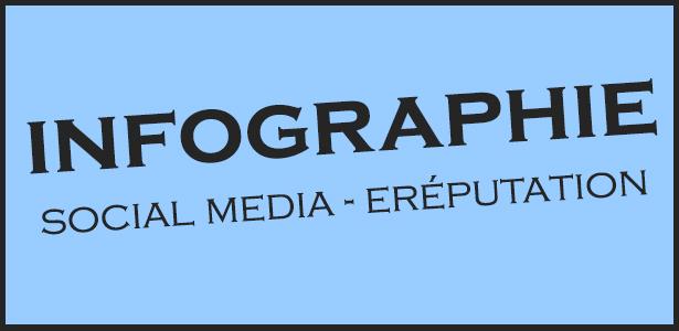 infographie médias sociaux e-réputation réseaux sociaux