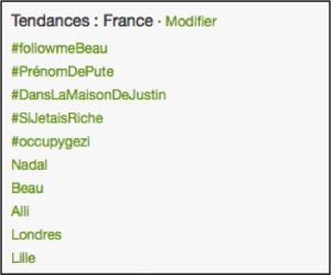 tendances-twitter-trends-analyse